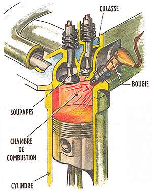 chambre combustion