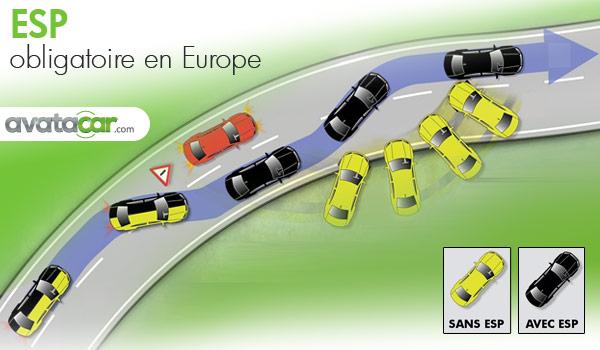 ESP, obligatoire sur les voitures neuves !