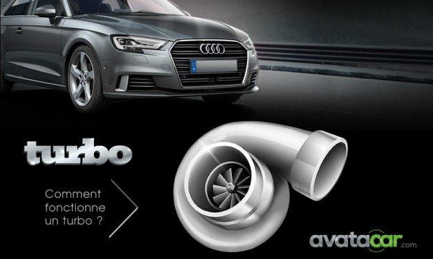 Comprendre le principe du turbo