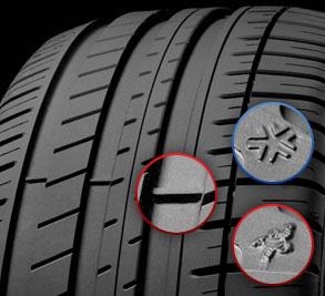 témoins usure pneus Michelin