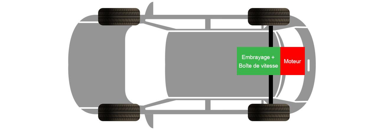 moteur à l'arrière propulsion